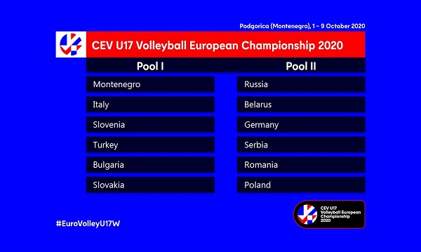 Slovakia and Slovenia to start in the same pool of the  #EuroVolleyU17W in Montenegro